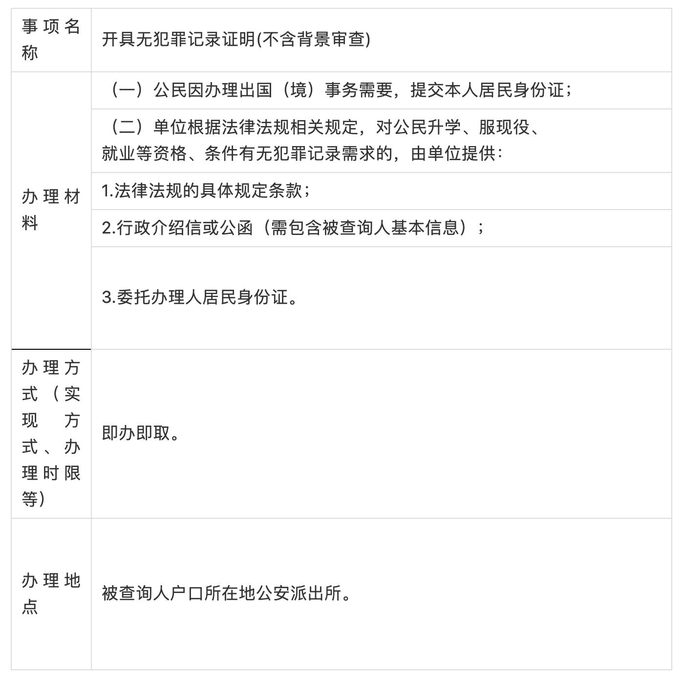 新加坡华人入籍如何办理无犯罪证明公证,不回国?,中国公证处海外服务中心