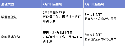 香港居民移民澳洲,需要什么条件,办理方法,中国公证处海外服务中心